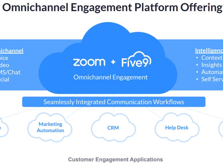 Mengapa Zoom membeli Five9 dengan harga $ 14.7 bilion: Bahagian dompet perusahaan dan permainan penglibatan pelanggan yang besar